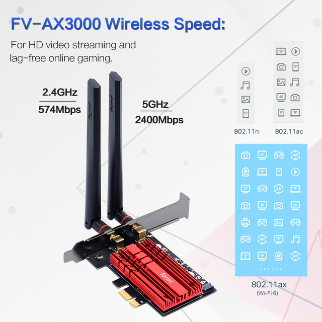 2400Mbps Dual Band Wireless Desktop PCIe For Intel AX200 Card 802.11ax 2.4G/5Ghz Bluetooth 5.0 PCI Express Wireless WiFi Adapter
