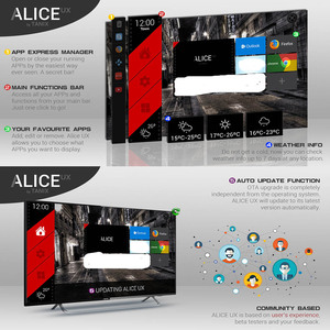 Image 4 - Android 10.0 Tanix TX6S Smart TV BOX 4GB pamięci RAM 32GB 64GB Allwinner H616 czterordzeniowy TVBox H.265 4K odtwarzacz multimedialny PK TX6 T95 A95X H96
