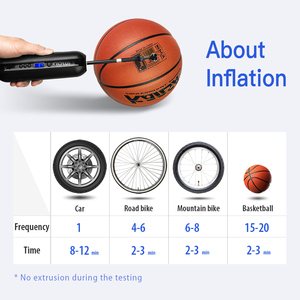 Image 2 - CYCPLUS A3 Electric Bicycle Pump Car Tyre Inflator High Pressure Portable Air Pump for Balls 150psi Bicycle Accessories