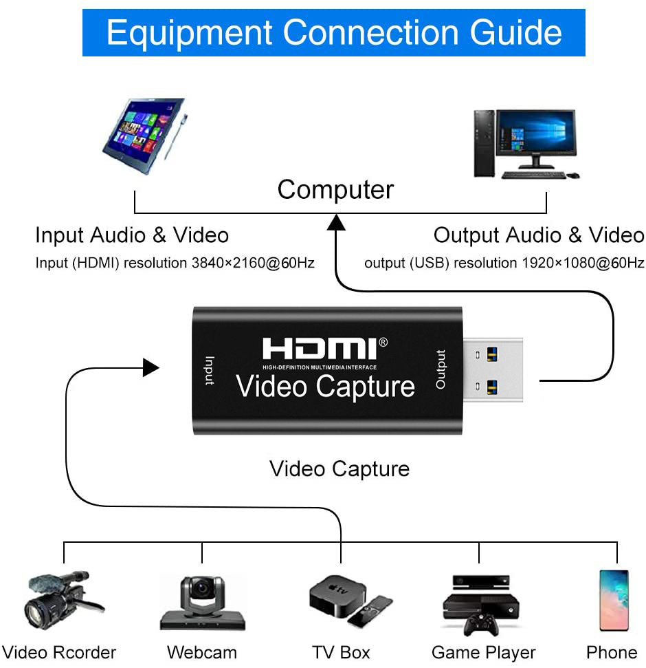 AIXXCO 4K Video USB capture HDMI card Video Grabber Record Box for PS4 DVD Camcorder Camera Recording Live Streaming 2