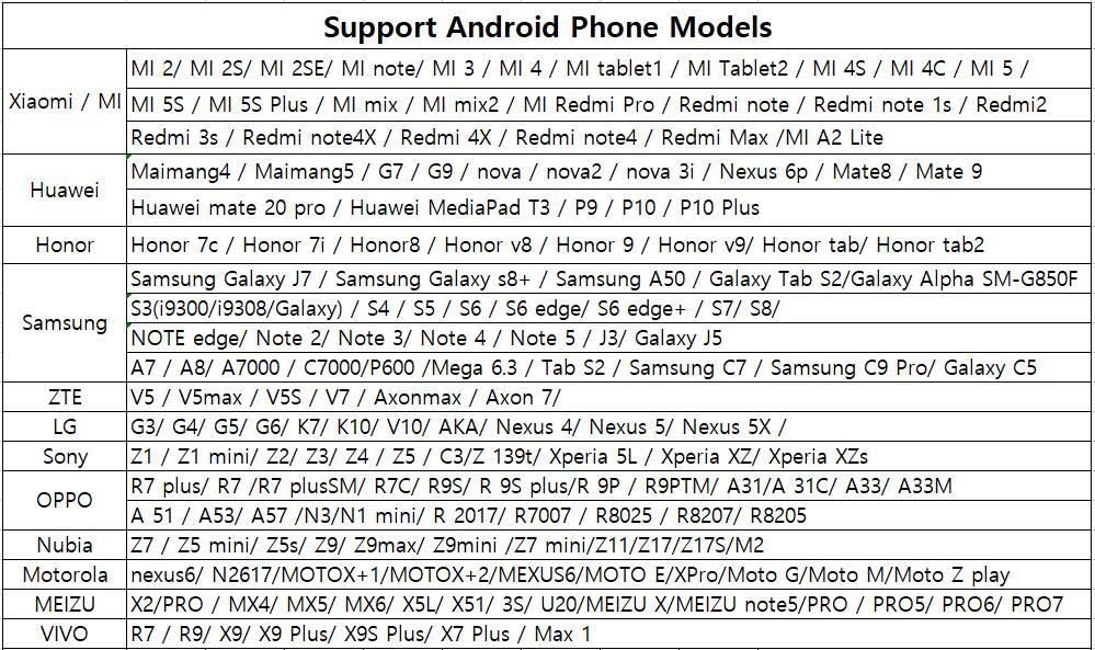 H0357e5435d4f40039b980f4ed86d3f713 720P Endoscope 8mm 5.5mm Lens Type-C/USB Android Endoscope Camera Inspection Endoscope Led Light Waterproof Phone PC Borescope