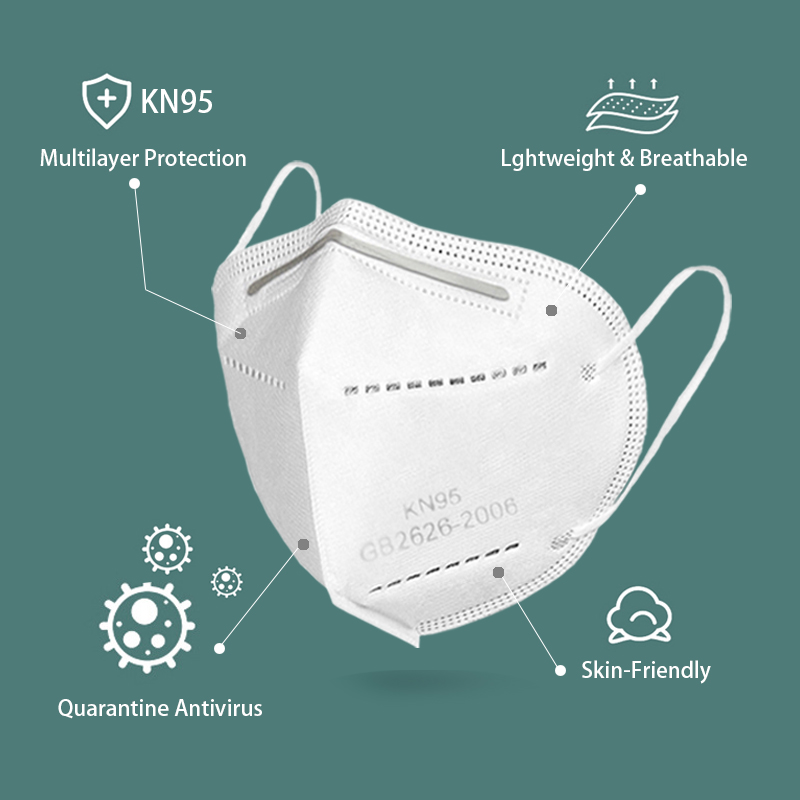 5 pcs/bag KN95 Face Mask PM2.5 Anti-fog Strong Protective Mouth Mask Respirator Reusable (not for medical use) 2