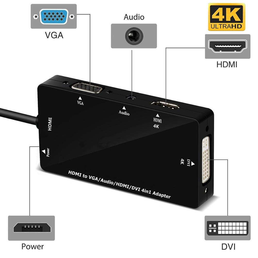 Image 2 - HDMI Splitter to HDMI DVI VGA Audio Converter Gold plated Jack 4K for Laptop Computer HDTV PS3 Multiport 4 in 1 HDMI Adapter