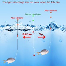 Smart Fishing Float Bite Alarm Fish Bait LED Light Color Change fishing led  Automatically Remind Glowing Bobber
