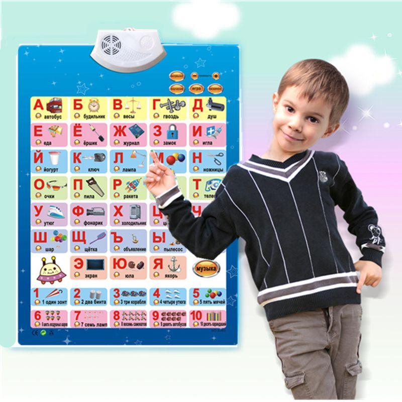 Russian Music Alphabet Talking Poster Russia kids Education toys font b Electronic b font ABC