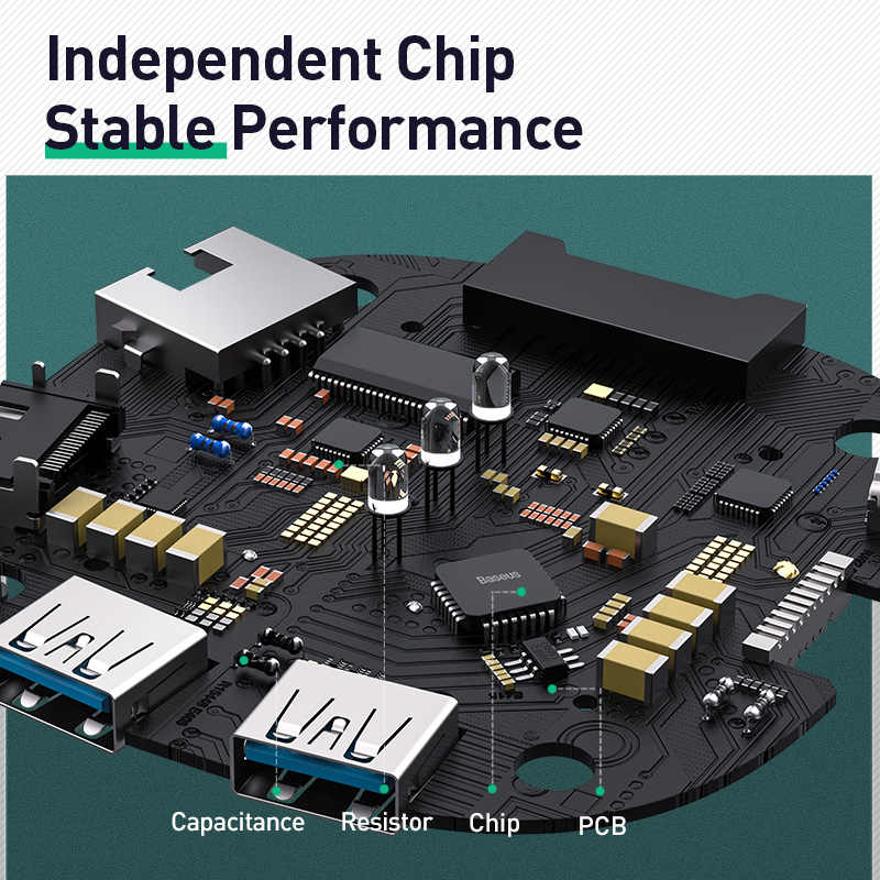 Baseus pd usbタイプcハブhdmi RJ45 マルチusb 3.0 ハブmacbook proのusb c adapater tf sdカードリーダー生地USB3.0 ハブドック
