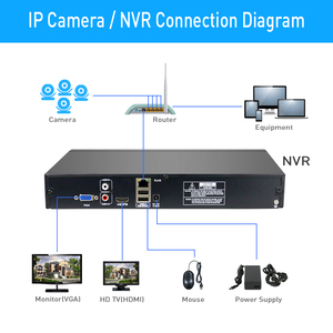 Image 5 - Hiseeu 2HDD 25CH 5MP 32CH 1080P 8CH 4Kกล้องวงจรปิดH.264/H.265 NVR DVRเครื่องบันทึกวิดีโอเครือข่ายONVIF 2.0 สำหรับกล้องIP 2 SATA XMEYE P2P