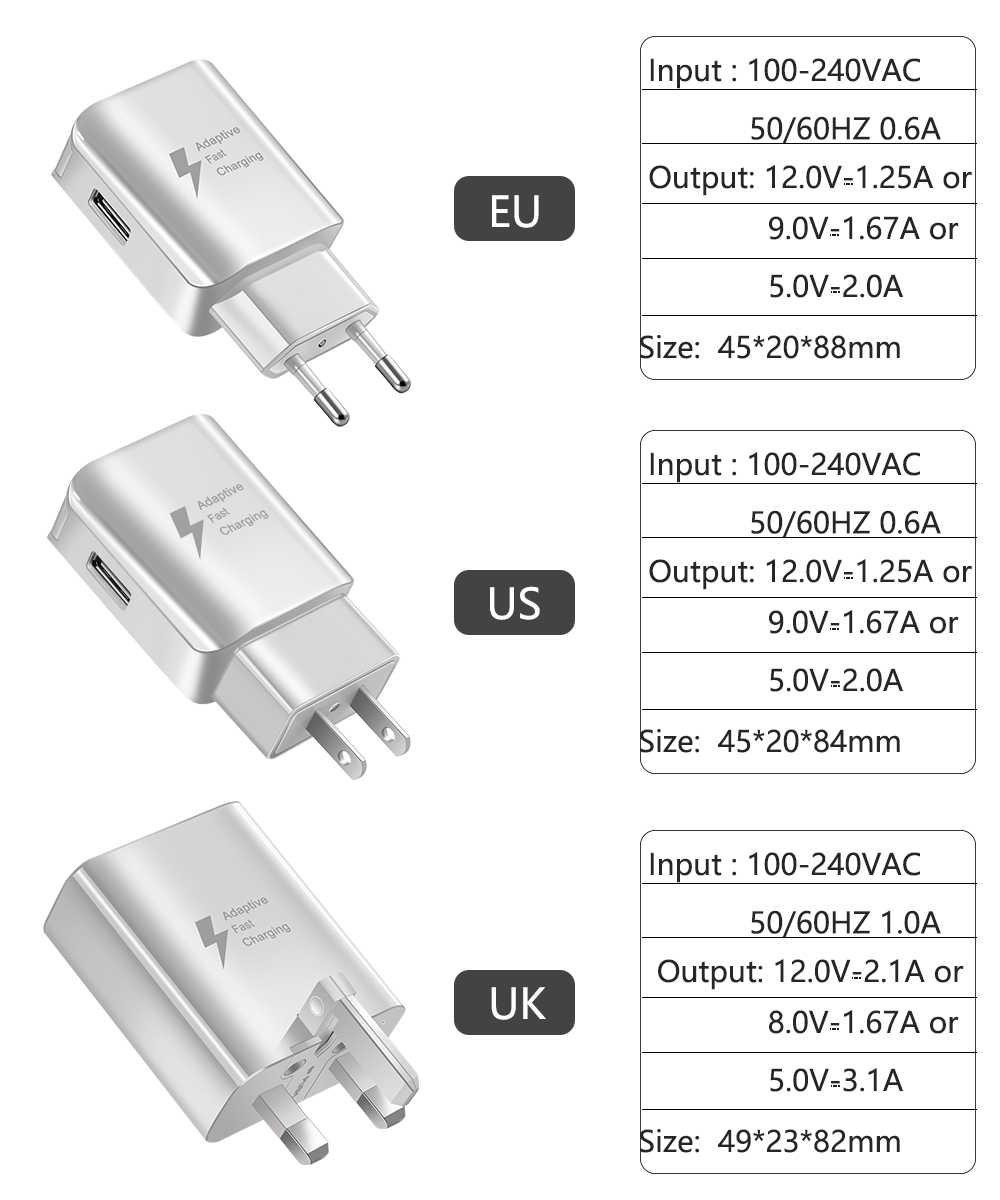 5V 2A Universal Cepat Usb Charger Uni Eropa US UK Plug Perjalanan Dinding Adaptor Charger Ponsel untuk Samsung Xiaomi huawei LG Micro USB