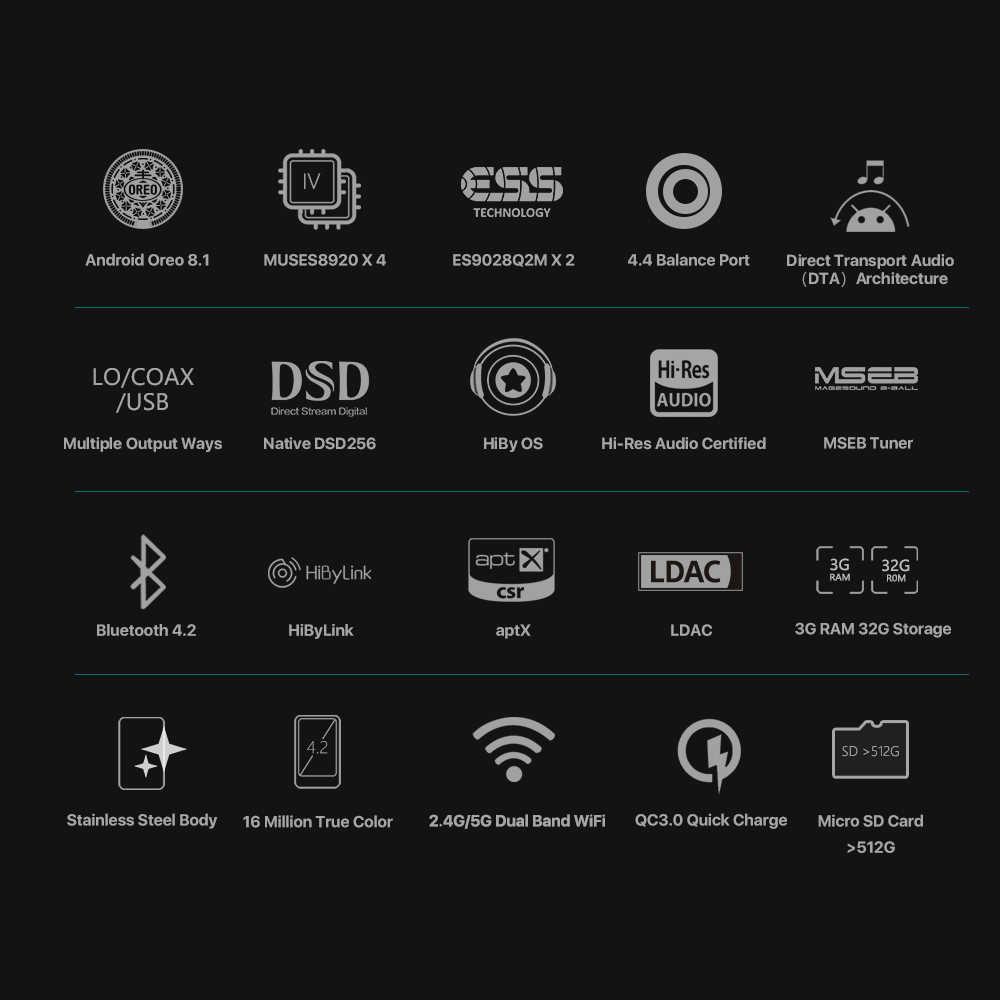 Hiby R6Pro (Hợp Kim Nhôm) Nhạc Lossless Kỹ Thuật Số Âm Thanh Hi-Fi Bluetooth MP3 Người Chơi Amazon Music Ultra HD