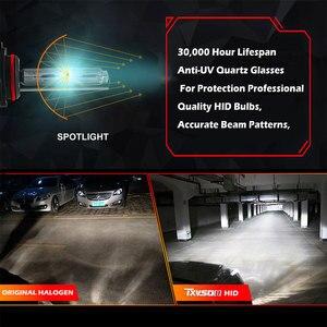 Image 5 - TXVSO8 Mini H7 Xenon Umwandlung Birne 12V Auto Scheinwerfer Kit Hohe Qualität Auto lampen 4300K 6000K 8000K 12000K 2020 VERSTECKTE Lichter