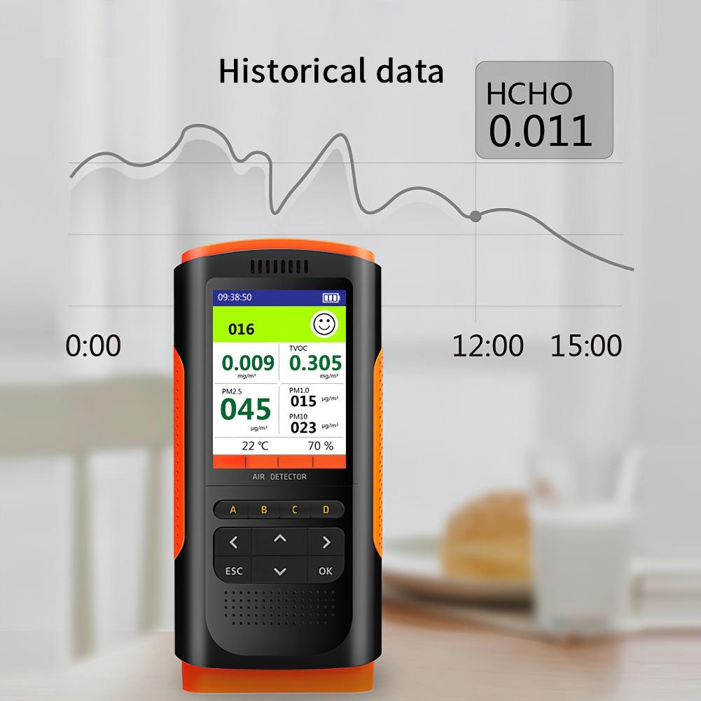 Детектор формальдегида мониторинга качества воздуха Портативный Дисплей детектор формальдегида Крытый загрязнения воздуха Измеритель ми...