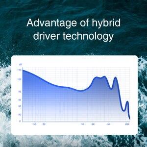 Image 5 - TRN V90 4BA + 1DD hibrid 5 sürücü üniteleri Metal kulak kulaklık IEM HIFI monitör koşu spor sahne çözünürlüğü 2Pin ayrılabilir V80