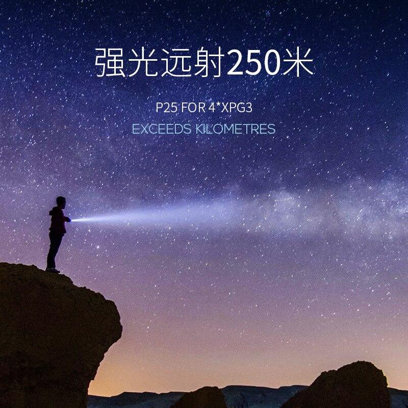 Niwalker Esquare MM6S (cG) 301ST Высокая мощность мини фонари USB Перезаряжаемый Мини Многофункциональный фонарь 3500 люмен маленький фонарь - 2