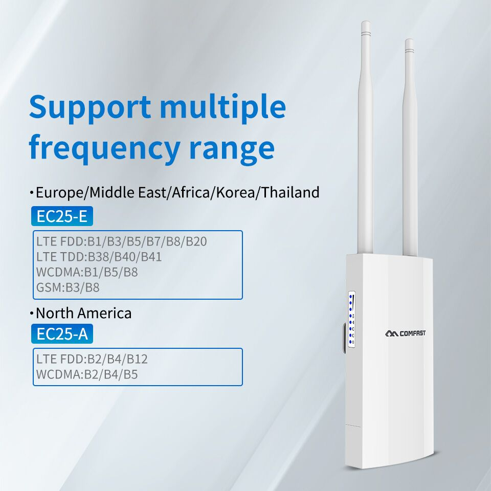 Routeur sans fil AP Wifi 4G LTE extérieur haute vitesse Comfast CF-E5 Plug and Play 4G carte SIM routeur sans fil Portable pour l'europe