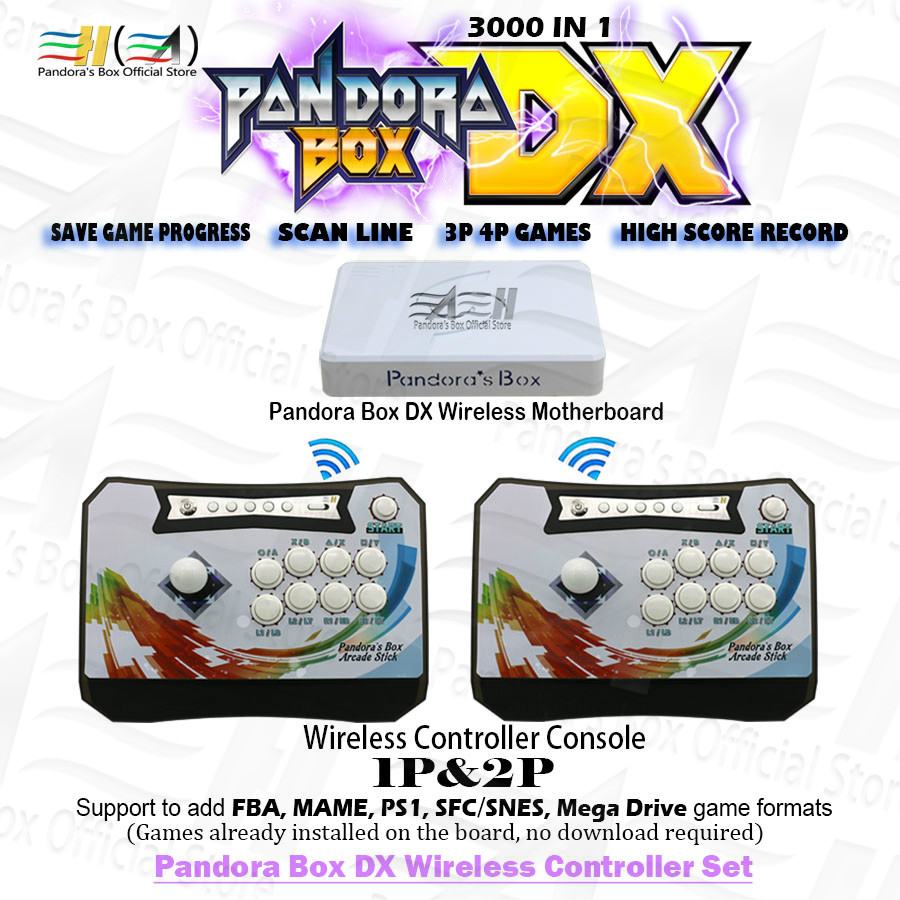 Pandora's Box Official Store - Amazing prodcuts with exclusive ...