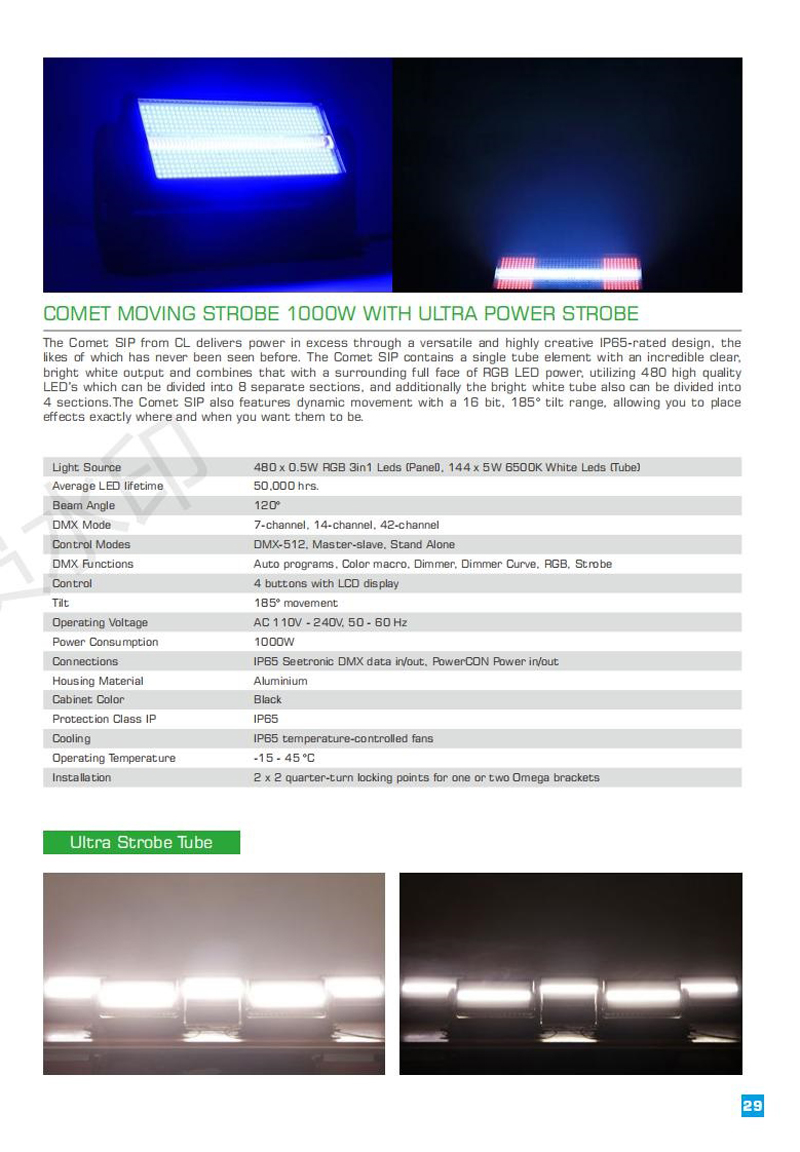 Suanrt2019new products_2