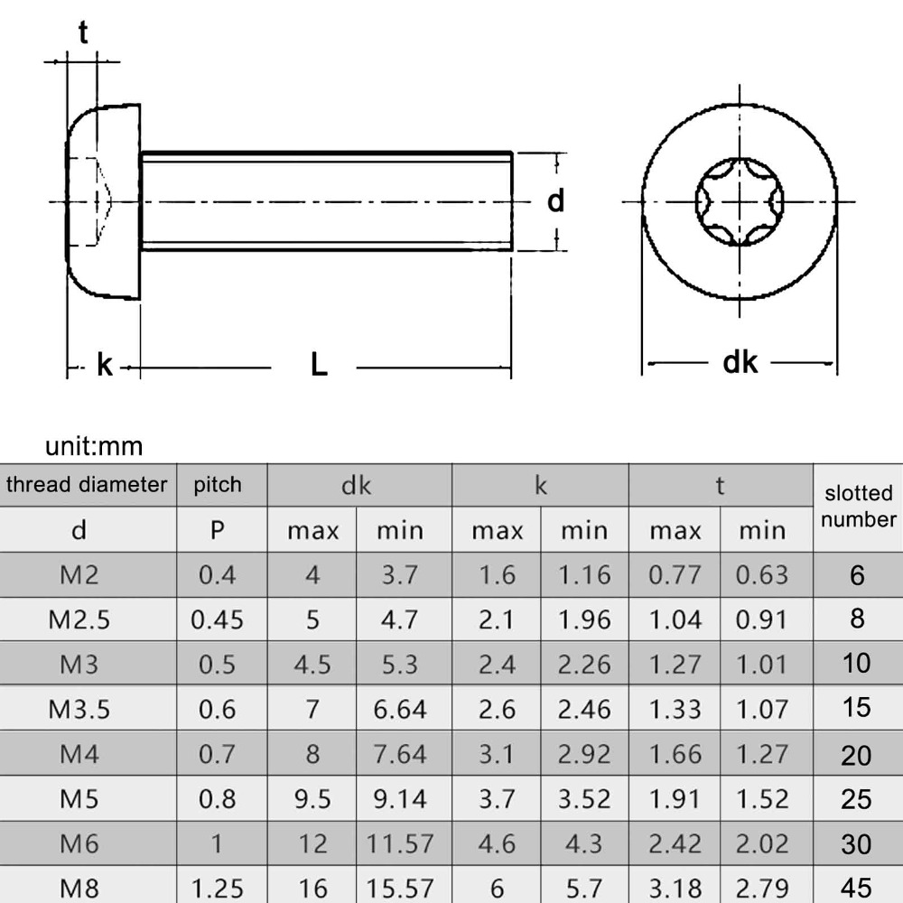 50 PCS//Lot M2.5 M4 50 pi/èces M3 M5 vis de serrage 304 en acier inoxydable /à six pans creux /à six pans creux en acier inoxydable boulon /à bout pointu /à pointe conique M2.5-4mm