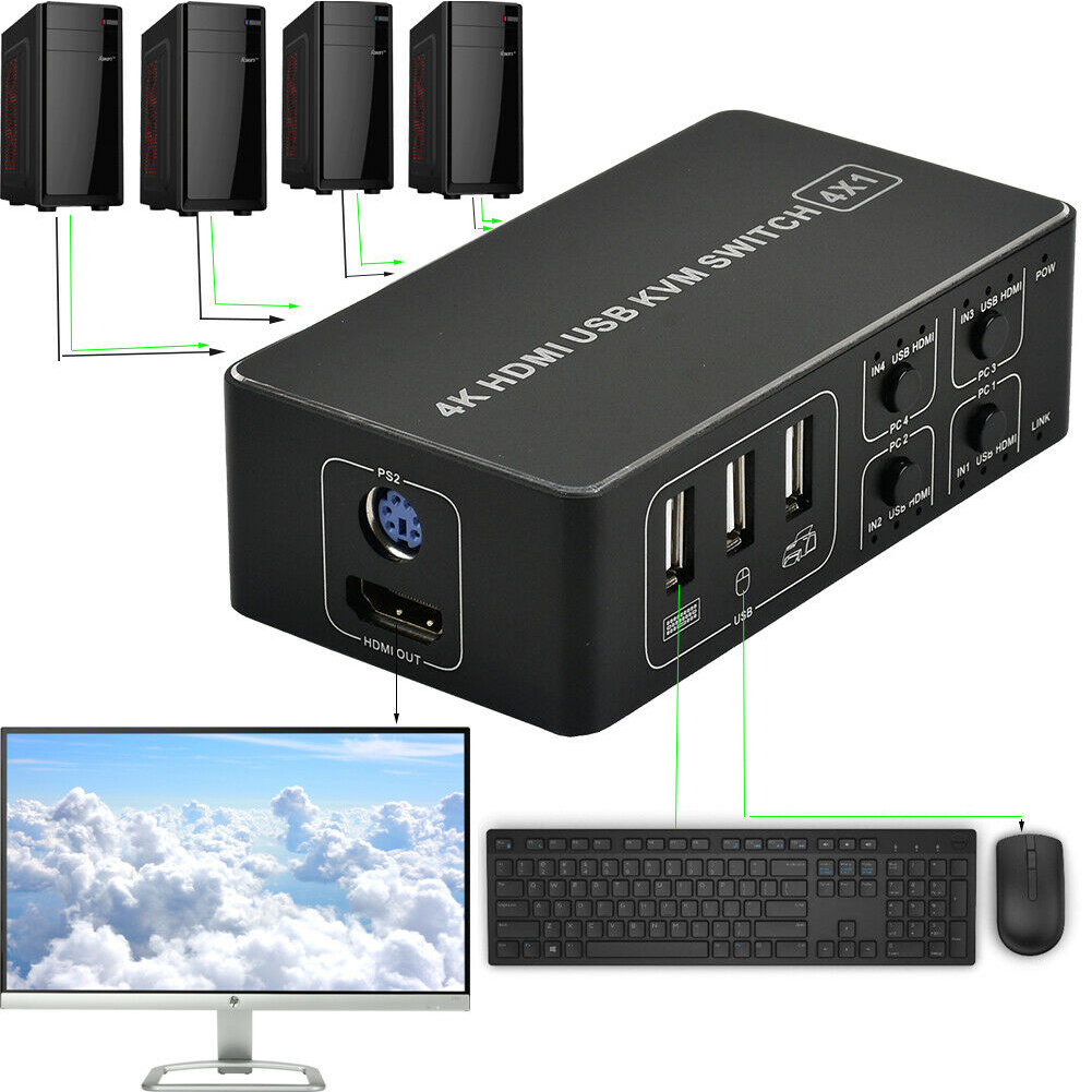 4K Hub 4 Port Aluminum Alloy Universal Ultra HD Sharing KVM Switcher Stable For Mouse Keyboard For Scanner Professional USB HDMI