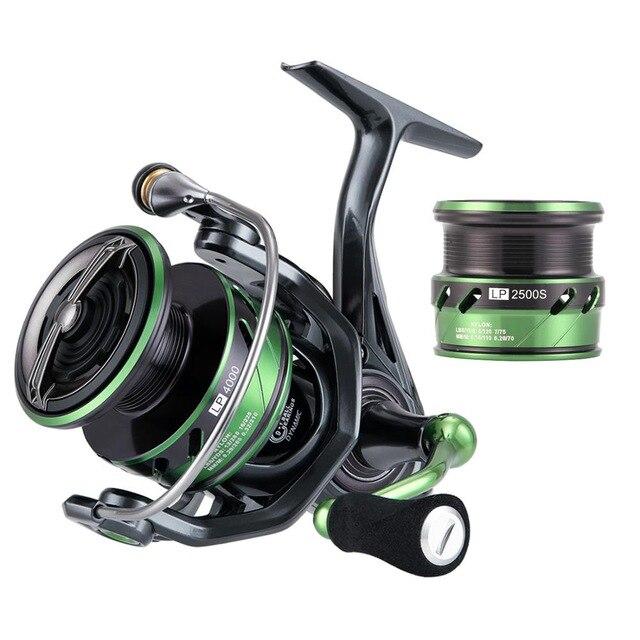 New Arrival Seaknight Brand WR III Series Fishing Reel carp Fishing 17lbs 10BB Spinning Reel 2000/2500/3000/4000 Fishing Coil