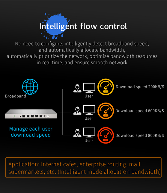 Comfast CF-AC50 Full Gigabit AC Router Multiple WAN Port Core Gateway Access AP Load Balancing Wifi project Router Controller 6