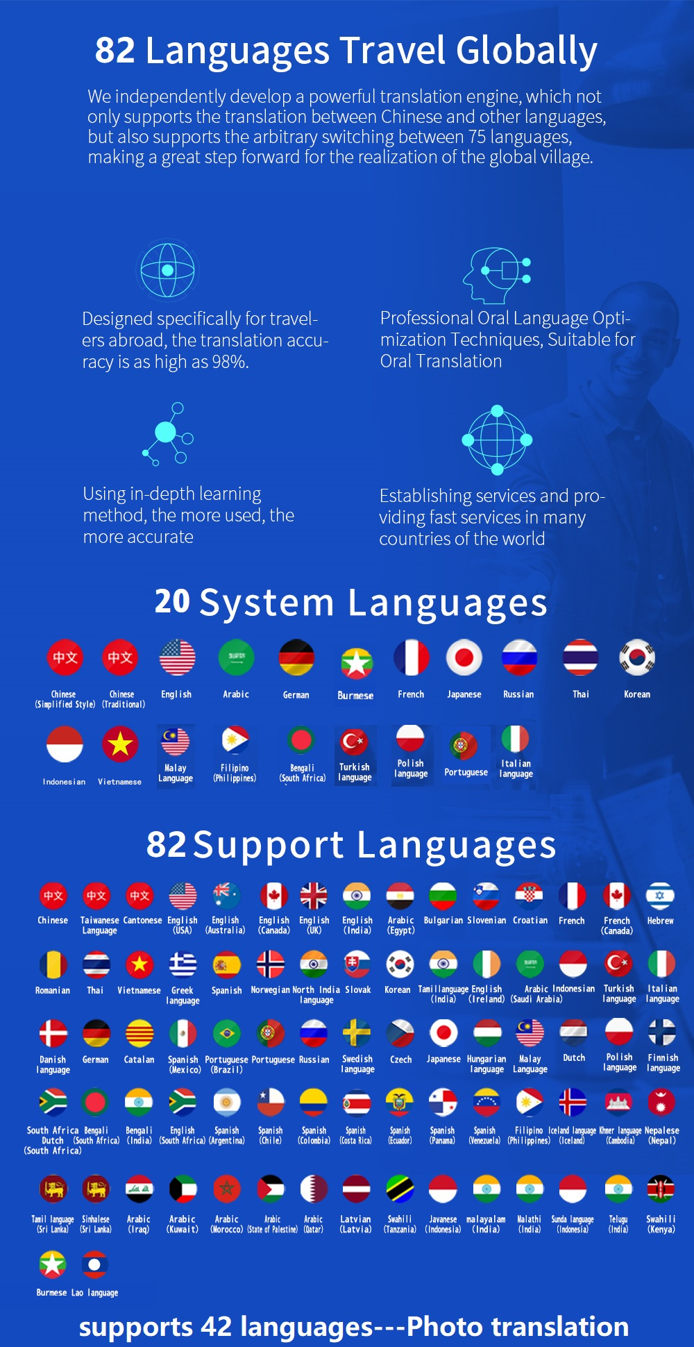76 Languages Pocket Voice Translator for Travel translator with HD Touch Screen including WIFI and Hotspot Networking Methods 3