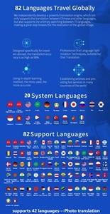 Image 4 - 76 Languages Voice translator English Japanese Korean French Russian German Chinese Spanish translation Travel translator
