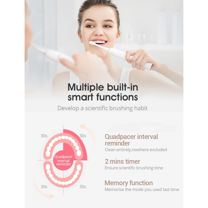 Electric Toothbrush Powerful Cleaning Rechargeable Toothbrush IPX7 Waterproof Included Toothbrush