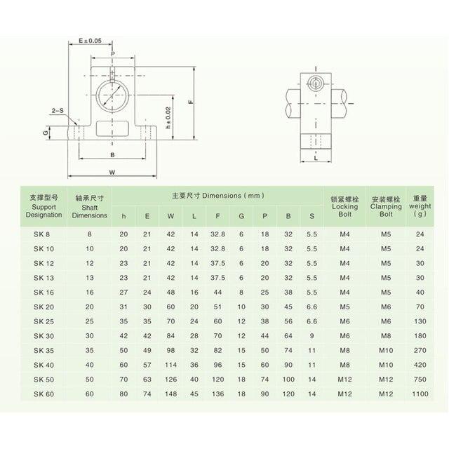 4 Uds SK8 SK10 SK12 SK16 SK20 SK25 SK30 SK35 rodamiento lineal soporte de eje de carril eje lineal varilla lineal CNC Router 3D pieza de impresora