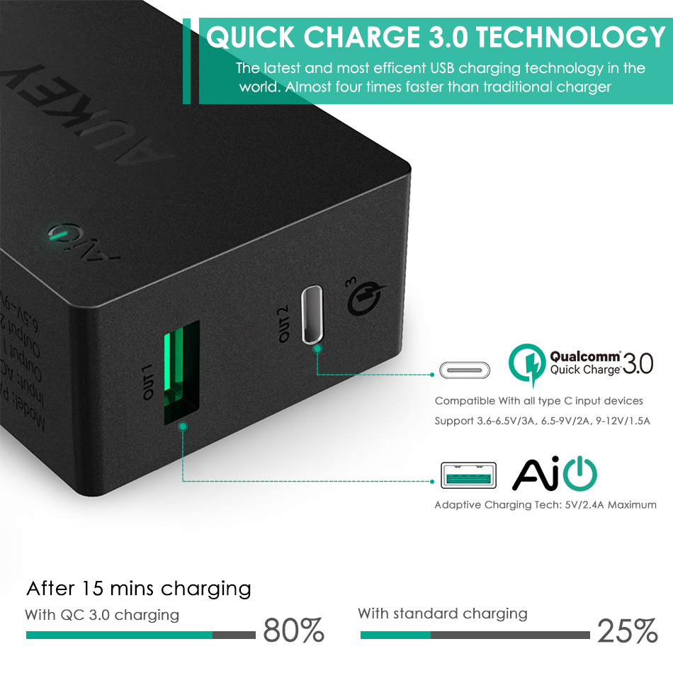Eu Plug Original Aukey Fast Charge  PA-Y2 Amp Type-C With Quick Charge 3.0  Dual USB  Fsat Charging