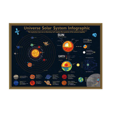 Erase Map Office-Decoration Travel-Map Conference-Room Wall-Sticker Universe 1-Pcs 57--41cm