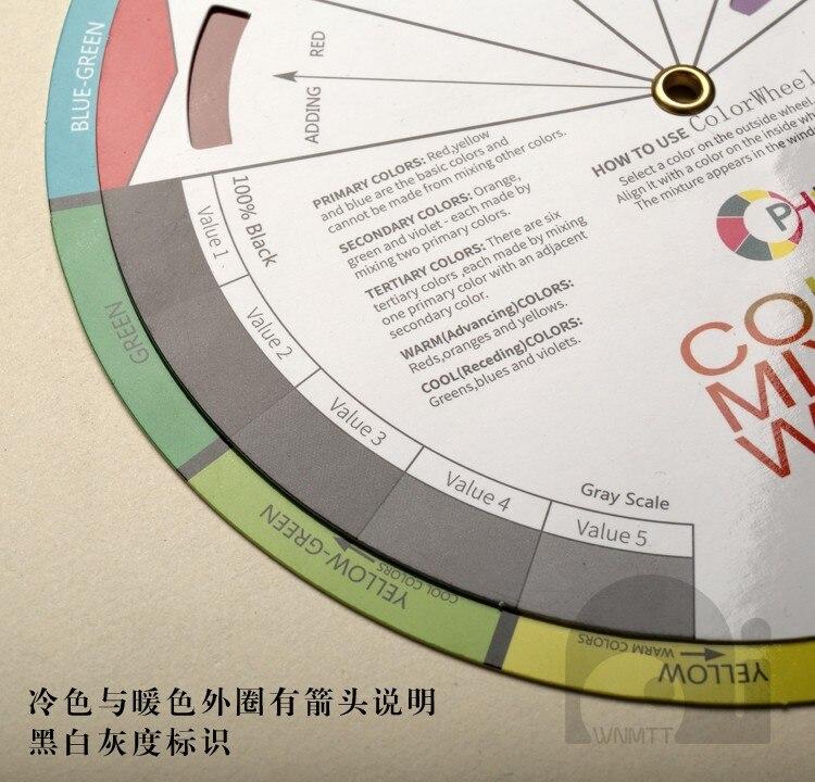 Roda de mistura da cor do cartão da roda da cor