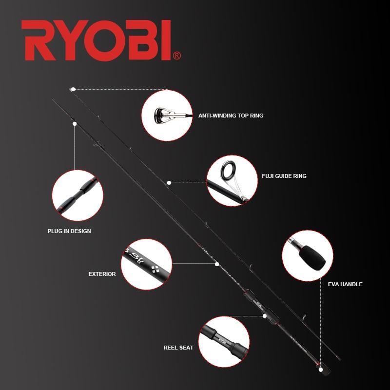 Image 3 - TOKUMEI Spinning fishing rod UL lure rod Carbon Fiber Fishing Rod  Fuji Guide rings 0.8 5g Lure Weight 1.77M 2.07M LengthFishing Rods