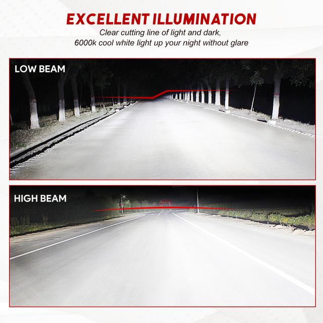 NOVSIGHT Newest 1:1 DESIGN mini LED Car Headlight H11 H4 H7 9005 9006 HB3 HB4 50W 6000K White Auto LED Fog Lamps