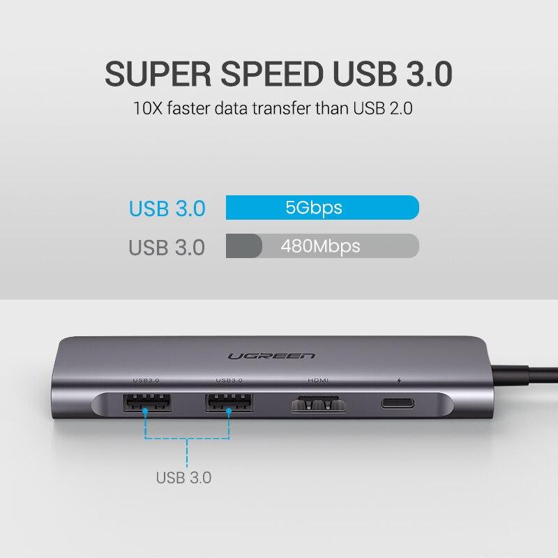 Ugreen USB C HUB Type C to Multi USB 3.0 HUB HDMI Adapter Dock for MacBook Pro Huawei P30/P20 USB-C 3.1 Splitter 3 Port USB HUB 3