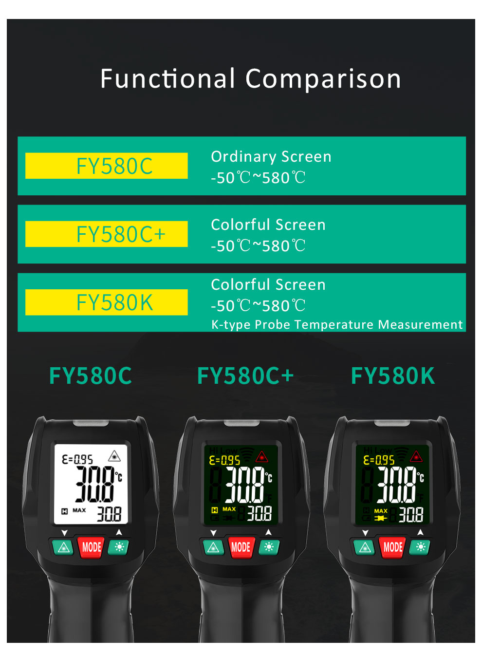 High Precision Non Contact Thermometer with K Probe and LCD Display to Check Body Temperature 11