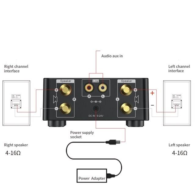 50WX2 Bluetooth 5.0 Power Amplifier Board   5