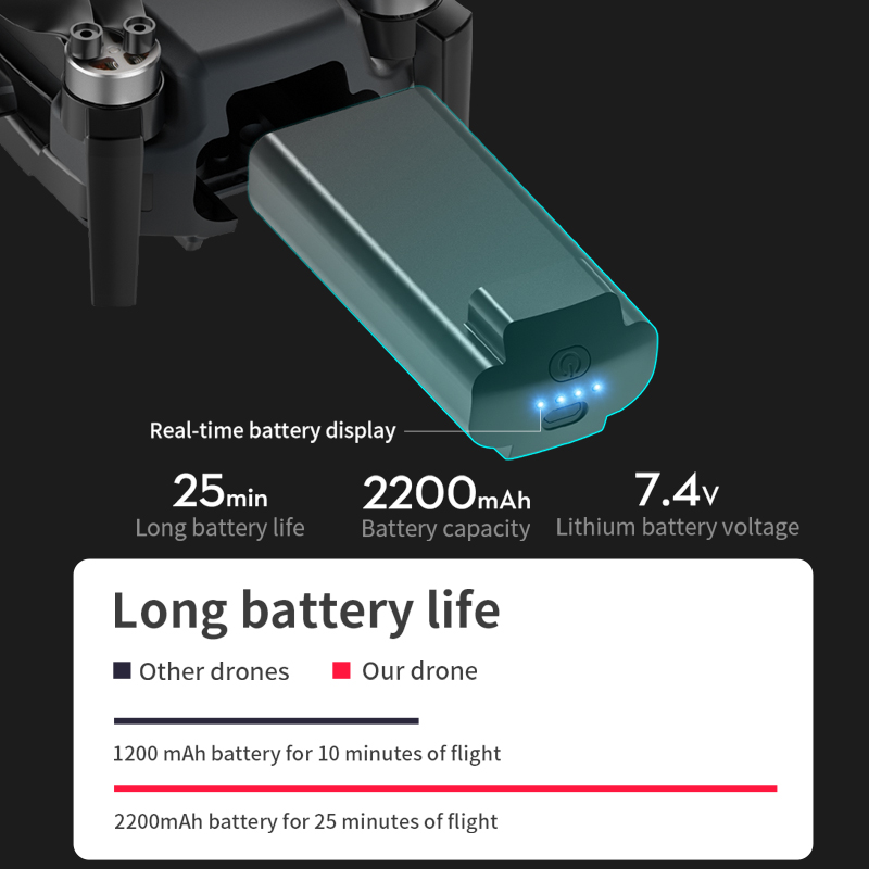 ZWN SG108 GPS Drone with 5G Wifi FPV 4K HD Dual Camera Brushless Optical Flow RC Quadcopter Follow Me Mini Dron vs L108 EX5 6