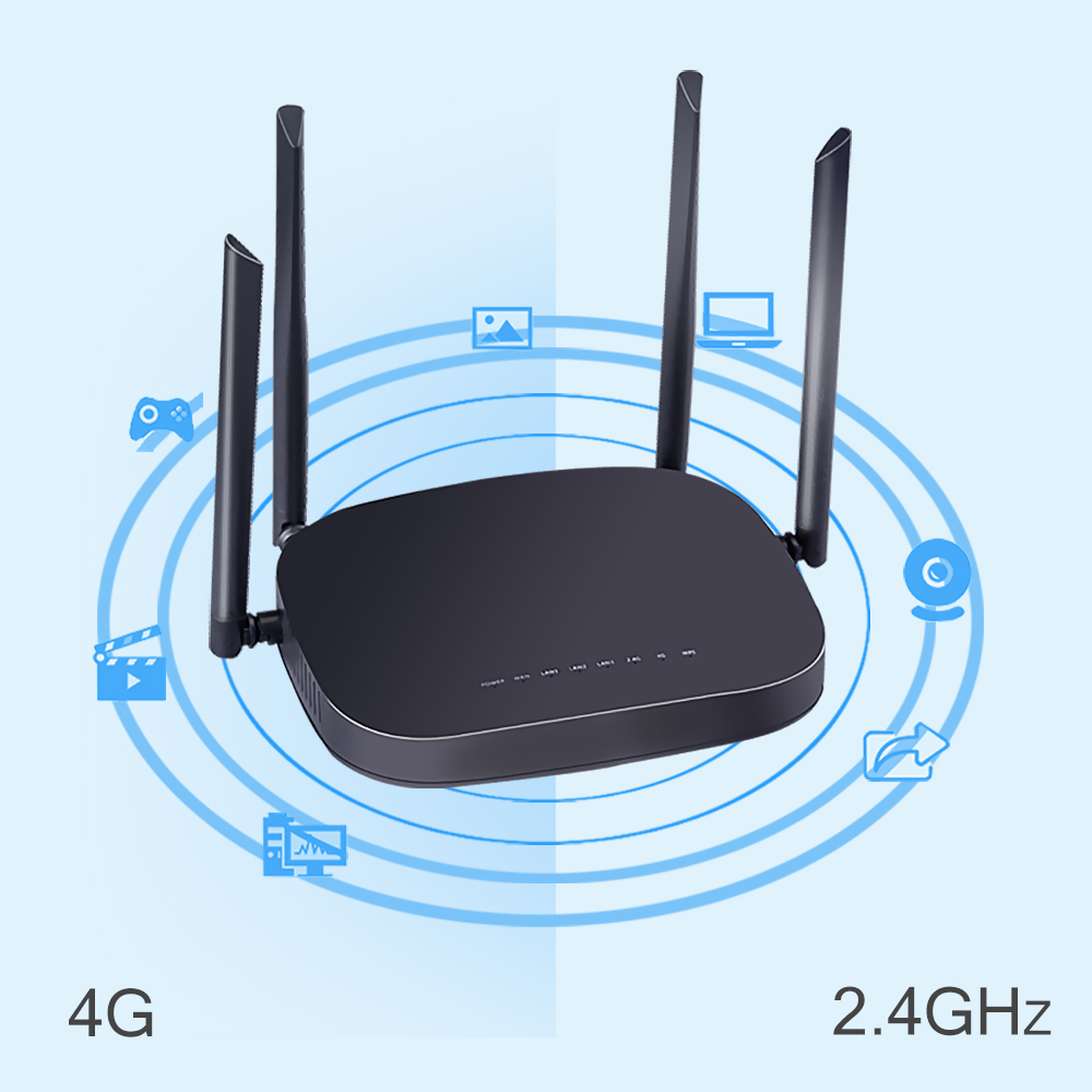 CPE 4G LTE Smart WiFi Wireless Router with 300Mbps Speed and SIM Card Router along With 4pcs External Antennas and Qualcomm Chip 5