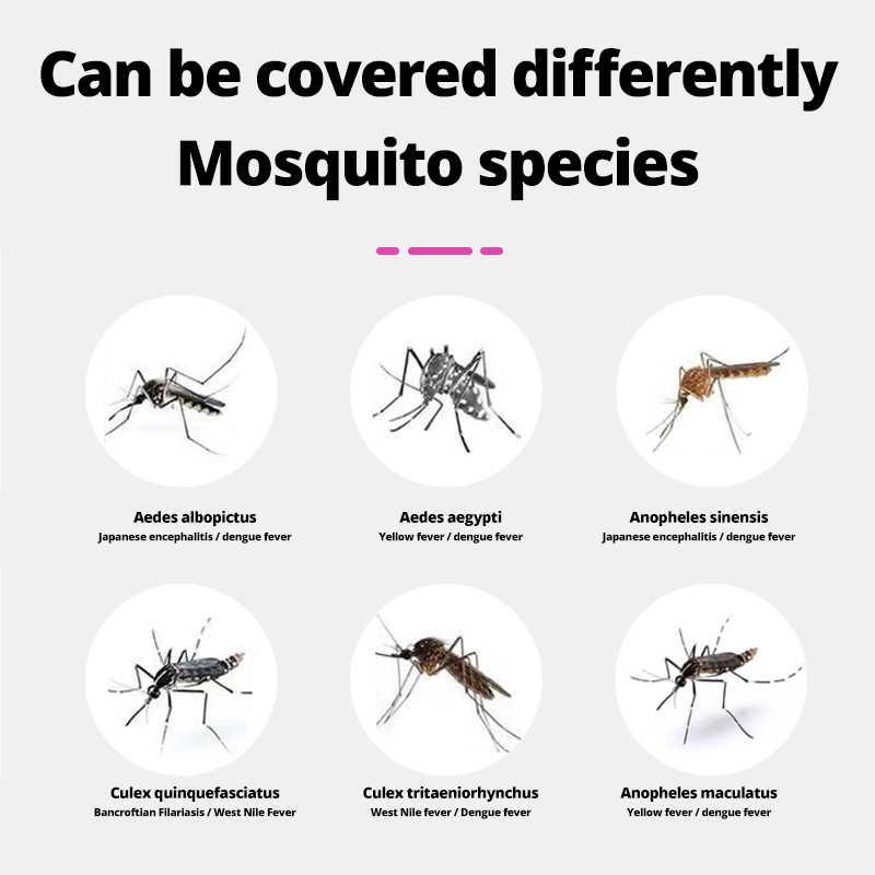 UV Đèn Diệt Muỗi Đèn Không Gây Tiếng Ồn USB Cấp Nguồn Bẫy Diệt Côn Trùng Điện Lỗi Chống Muỗi/Bay Đèn Led Ngoài Trời 360 Độ Ánh Sáng