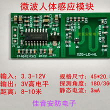 Switch-Module Microwave Induction Human