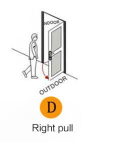 Right Pull