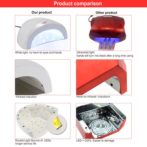 Image 2 - Nail Lamp 48W SUNONE Professional LED UV Nail Lamp Nails Light Nail Dryers UV Lamp Fingernail Toenail Gel Curing free ship
