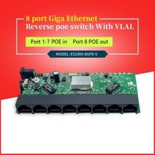 Fournisseur de SOLUTION GPON/EPON avec VLAN, 8 ports, 10/100M et 10/100/1000M, realtek RTL8370N, interrupteur PoE inversé