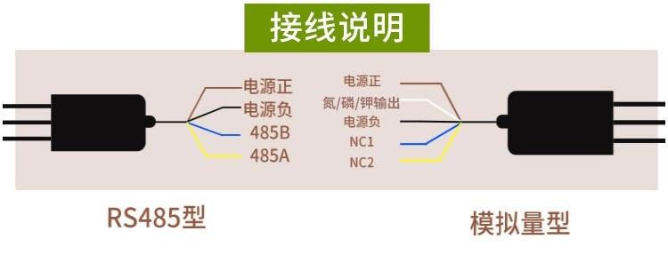 NPKS_副本