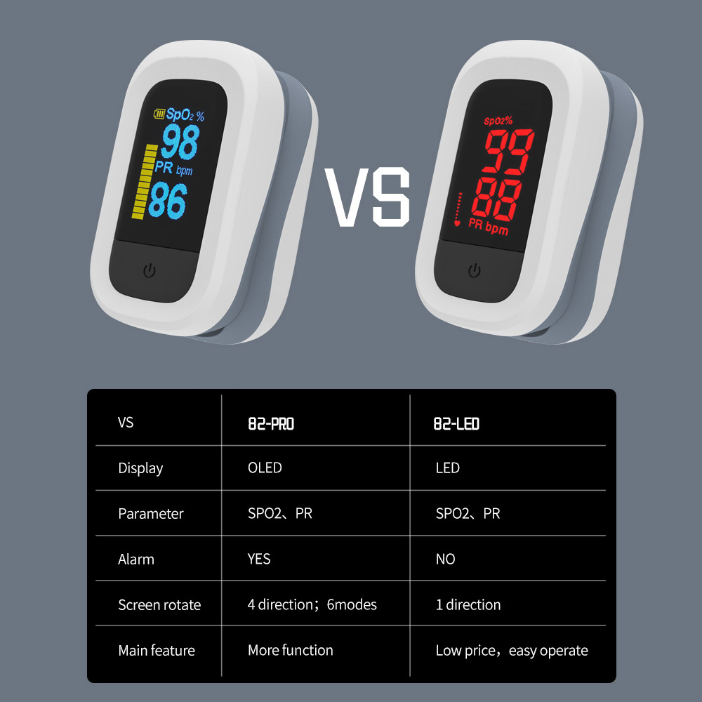 YONGROW Medical Fingertip Pulse with Sound and Light Alarm and OLED Display 7