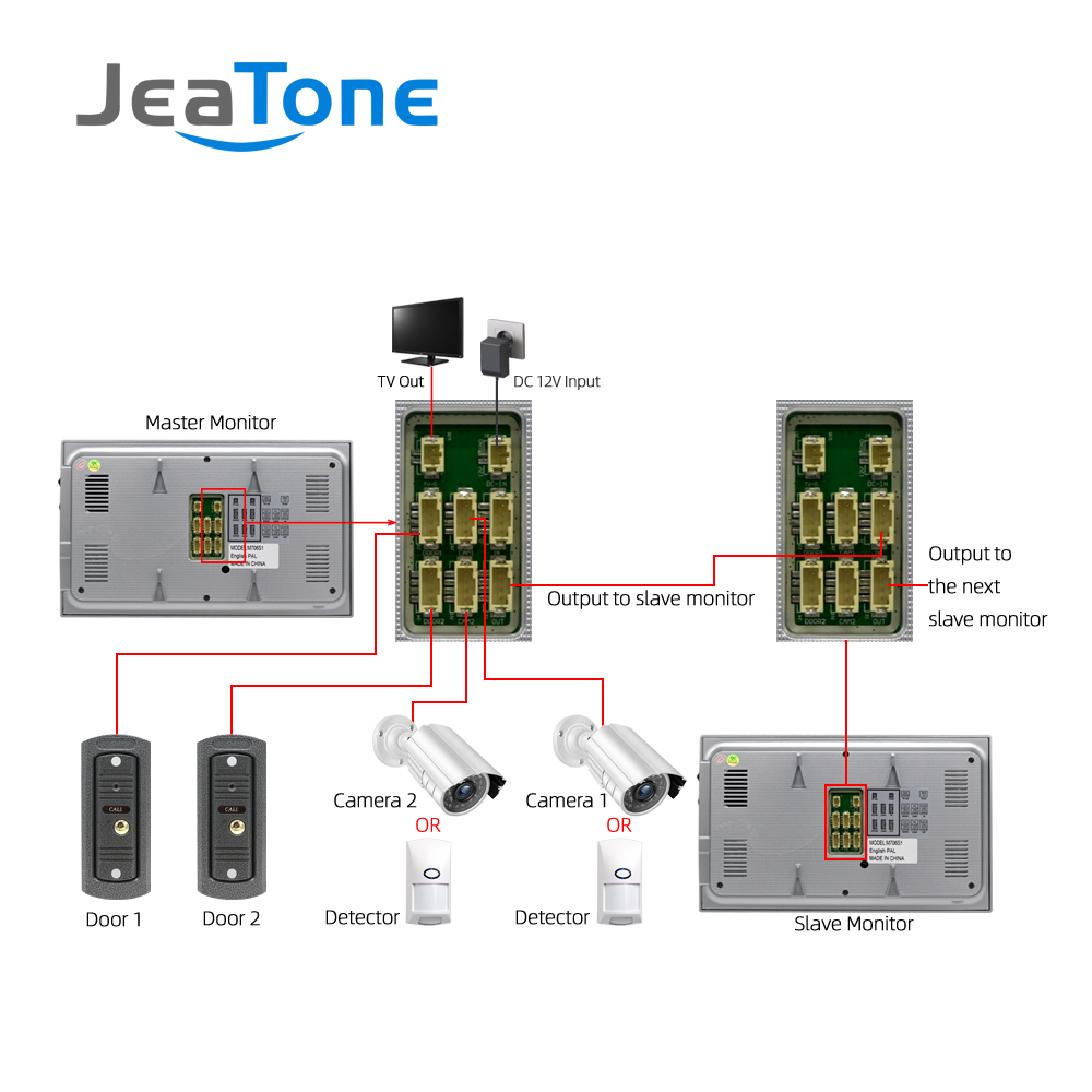 Купить с кэшбэком JeaTone 7'' TFT LCD Wired Video Door Phone Visual Video Intercom Speakerphone Intercom System With Waterproof Outdoor IR Camera
