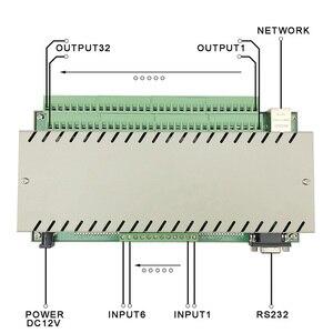 Image 3 - H32L Smart Home Automation Module Controller PLC Kit Relay Control Switch Security System Domotica Casa Hogar Inteligente IOT