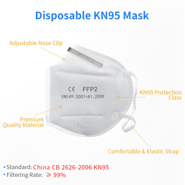 Kn95 Face Masks FFP2 Protective Mask 99% Filtration Anti Flu Mouth Mask Adults Filter Breathing Protective mask N95 3