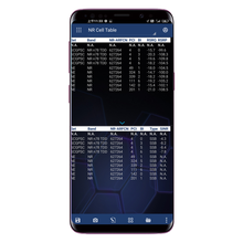 Nemo Handy Nemo Phone S9% 2B SM-G9650 Drive Test Phone Support GSM HSPA LTE NR Измерения для NEMO Outdoor Test