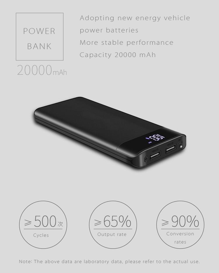 Portable 20000mAh Power Bank Charging For Xiaomi Mobile Phones 3
